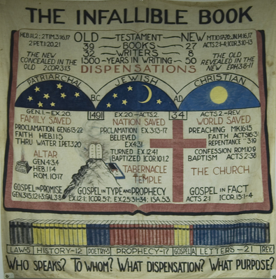 Elery Parrish's Chart Sermon - The Infallible Book